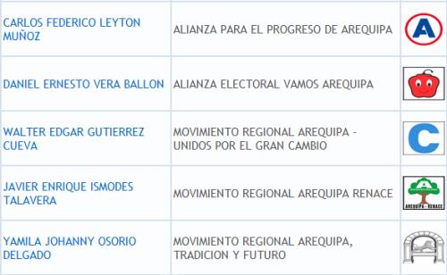 candidatos-gra-1