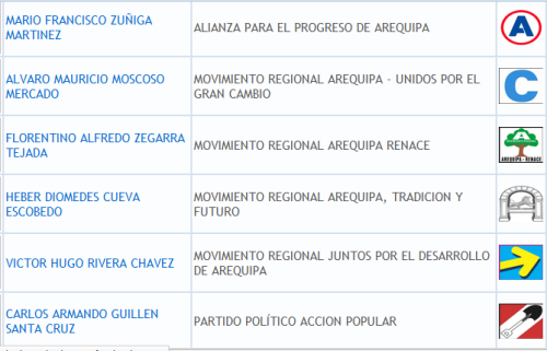 candidatos-mpa-1