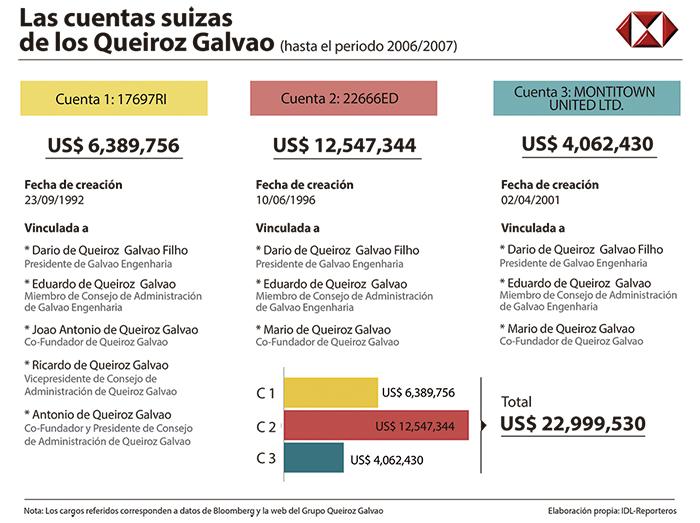 finanzas-queiroz-galvao