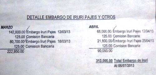 Fuente: Diario Correo