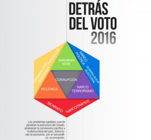 "Libro ""Detrás del voto 2016"" editó la UCSM"