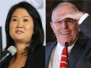 Keiko Fujimori sube a nivel nacional, pero antifujimorismo crece en Arequipa y el Sur