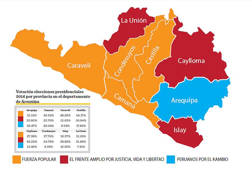 votacion en Arequipa