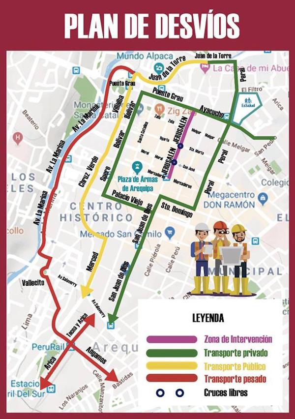 Plan de desvíos en calle Jerusalén arequipa