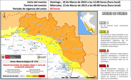 Nueva alerta de Senamhi sobre lluvias en la región Arequipa y la sierra Sur