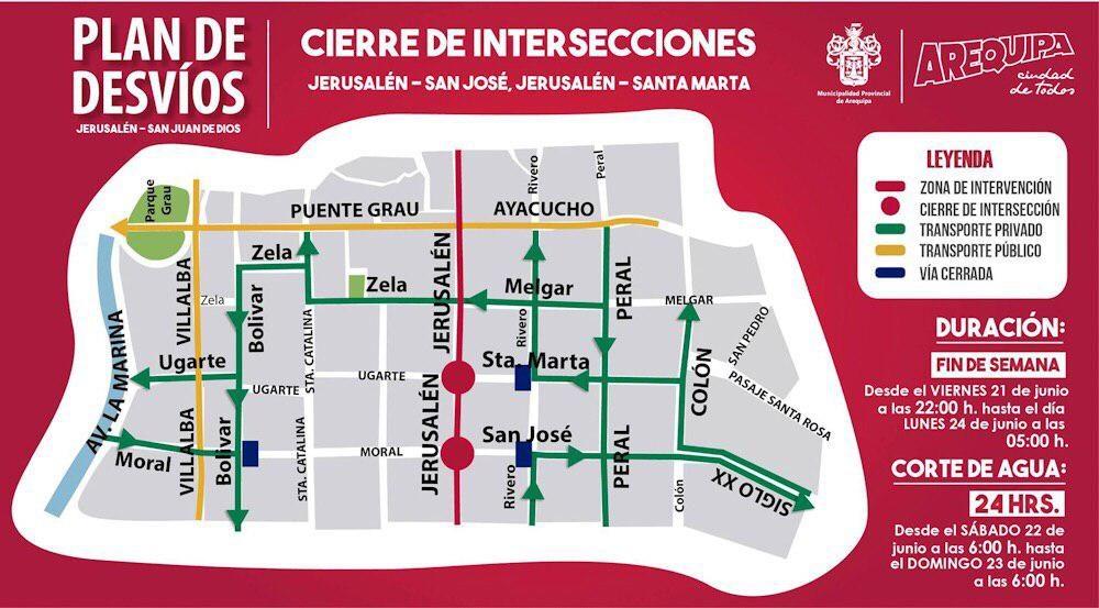 plan de devíos municipalidad arequipa obras jerusalén sit