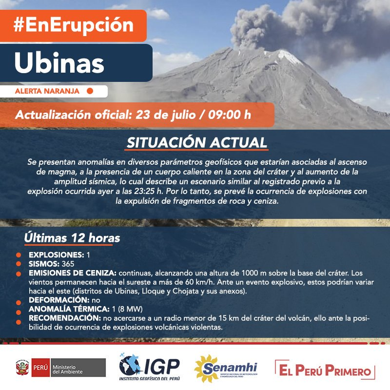 arequipa moquegua erupción ubinas comunicado IGP