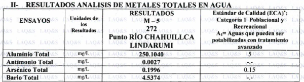 analisis laboratorio contaminacion anabi