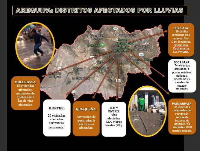 Infografía de las zonas afectadas por las lluvias en Arequipa. Elaboración El Búho