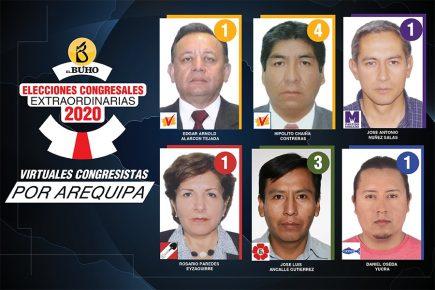 Arequipa: esta es la votación de los congresistas electos al 100% de actas procesadas