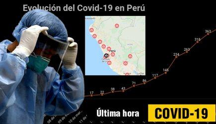 ¿Cómo evoluciona el Covid-19 en las ciudades de Perú?