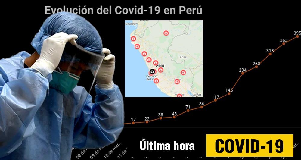 coronavirus en peru covid 19 regiones peru