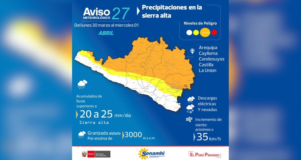 lluvias arequipa pronostico senamhi