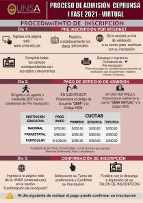 PUBLICIDAD – Cepreunsa 2021 Fase I – Virtual
