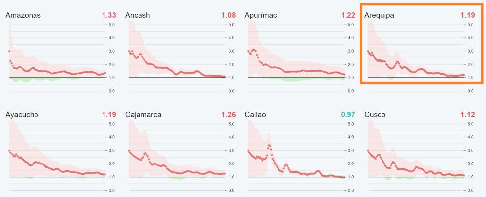 buenas noticias, curva de contagios disminución