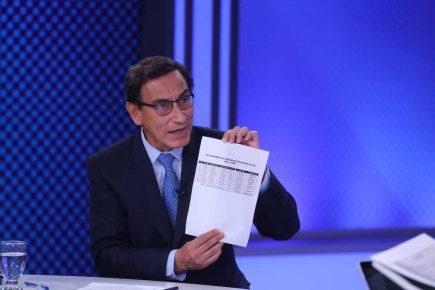 Martín Vizcarra: un nuevo pedido de vacancia y las razones que lo sustentan (VIDEO)