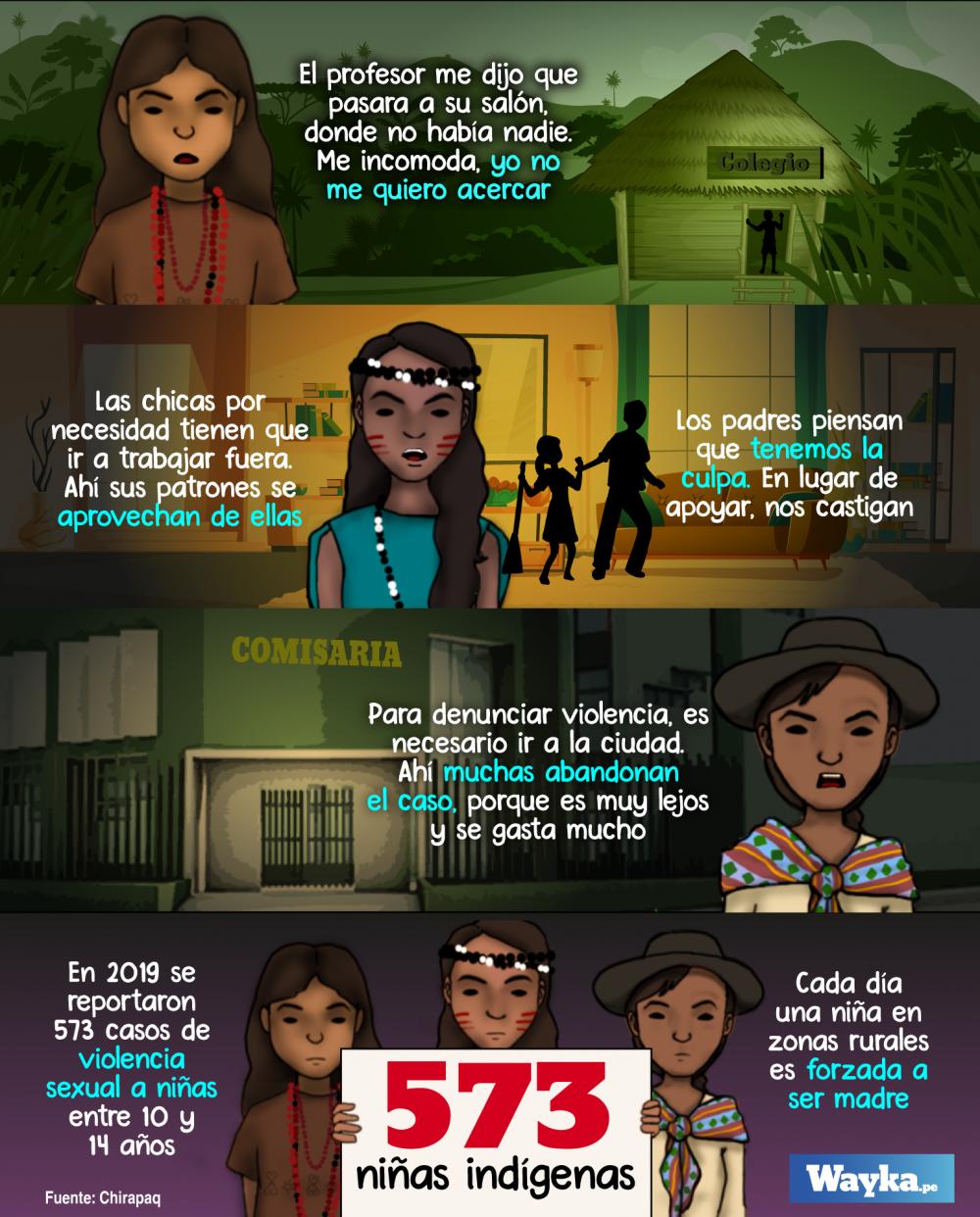 violencia niñas indígenas
