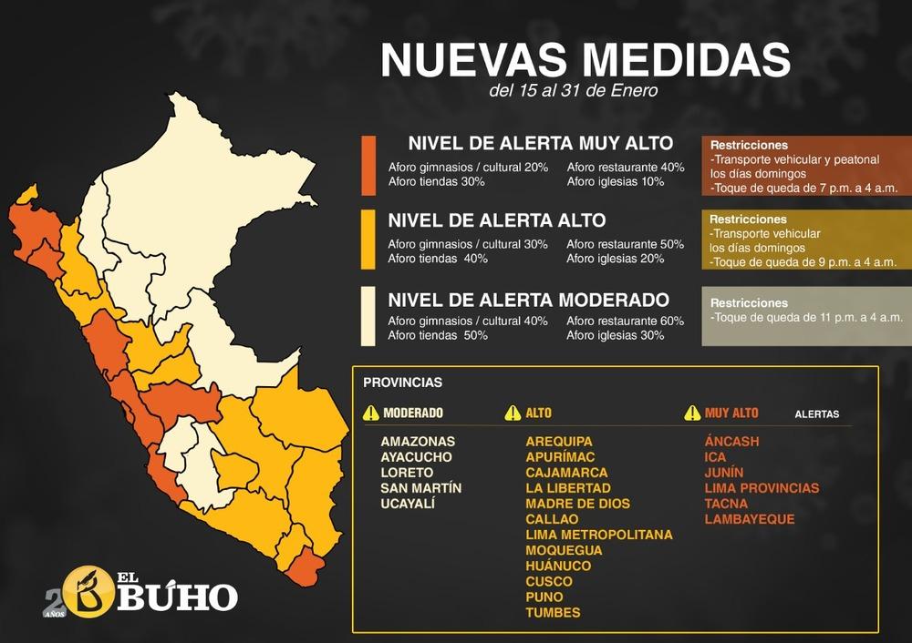 Toque de queda y restricciones en Arequipa y el resto del país.