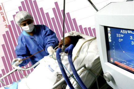 Arequipa: ¿cómo va la pandemia en la región al salir de la cuarentena focalizada?