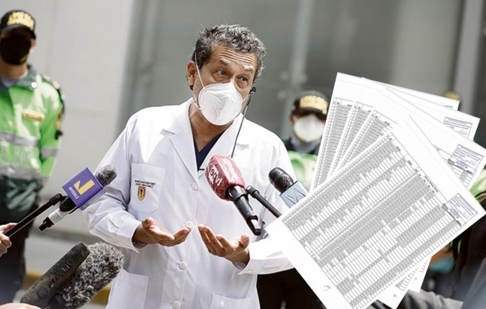 Germán Málaga y las incongruencias sobre caso de Vacunas Vip, por covid-19, de Sinopharm