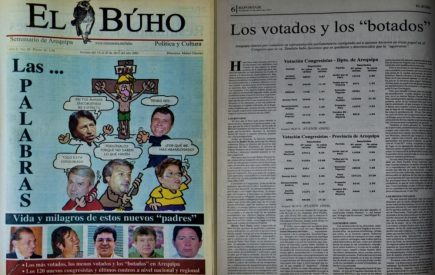 #Hace20Años Los votados y los 'botados' en Arequipa, Elecciones 2001 para el Congreso