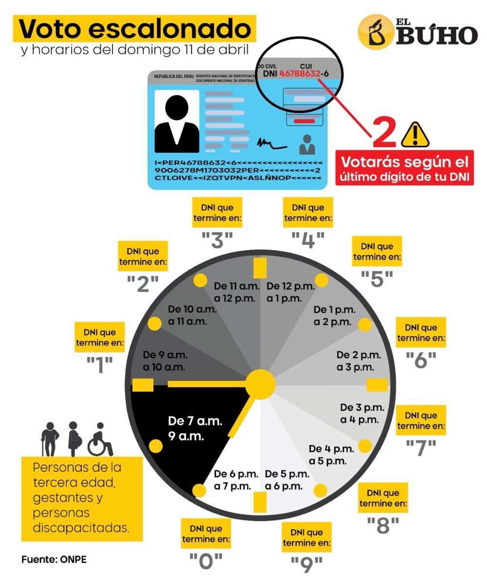 Horarios escalonados en Elecciones 2021.