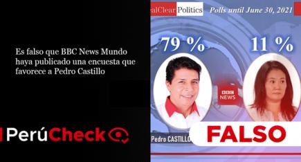 Es falso que BBC News Mundo haya publicado una encuesta que favorece a Pedro Castillo