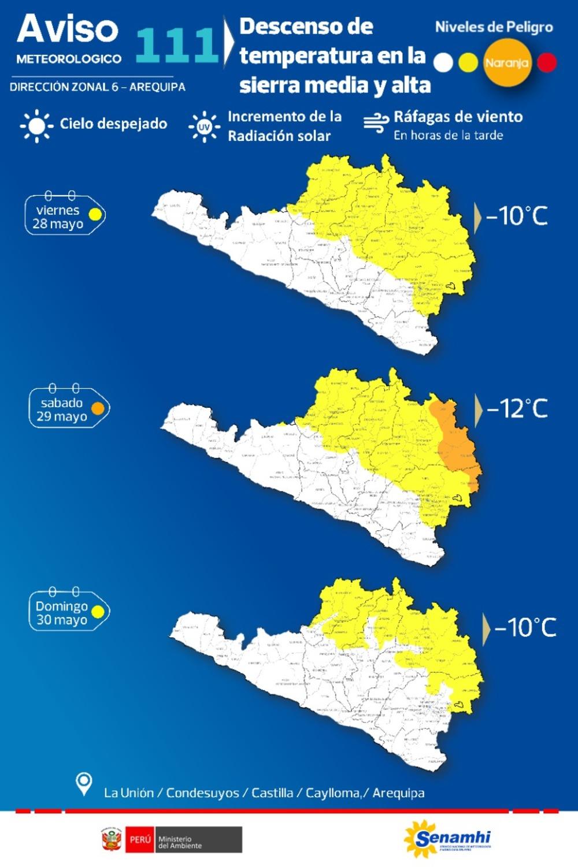 SENAMHI pronostico que las bajas tempraturas continuarán este fin de semana en varias zonas altas de Cayllloma y Castilla.