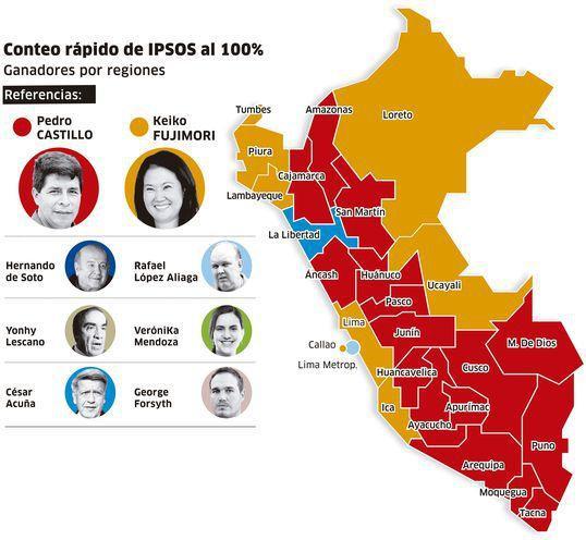 Infografía sobre los resultados de las Elecciones Generales 2021, donde Perú Libre ganó en 16 regiones.