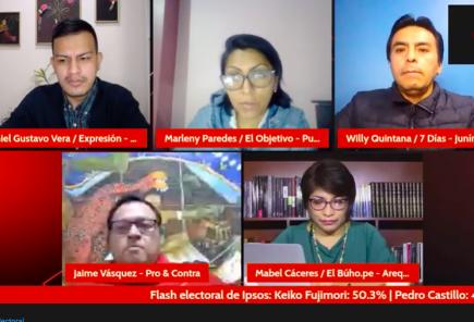 Elecciones 2021: Flash electoral de segunda vuelta con la Red de Medios