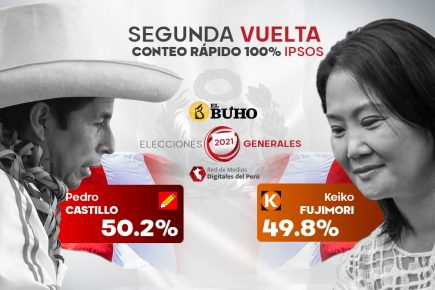 Último: Conteo rápido de Ipsos da un vuelco a resultados segunda vuelta