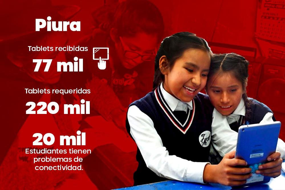 La evasiva educación escolar en las regiones del Perú durante la pandemia. Año Escolar 2021, en medio del covid-19.