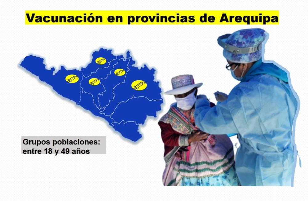 Vacunación en distritos rurales de Arequipa: conoce las fechas y locales de inmunización