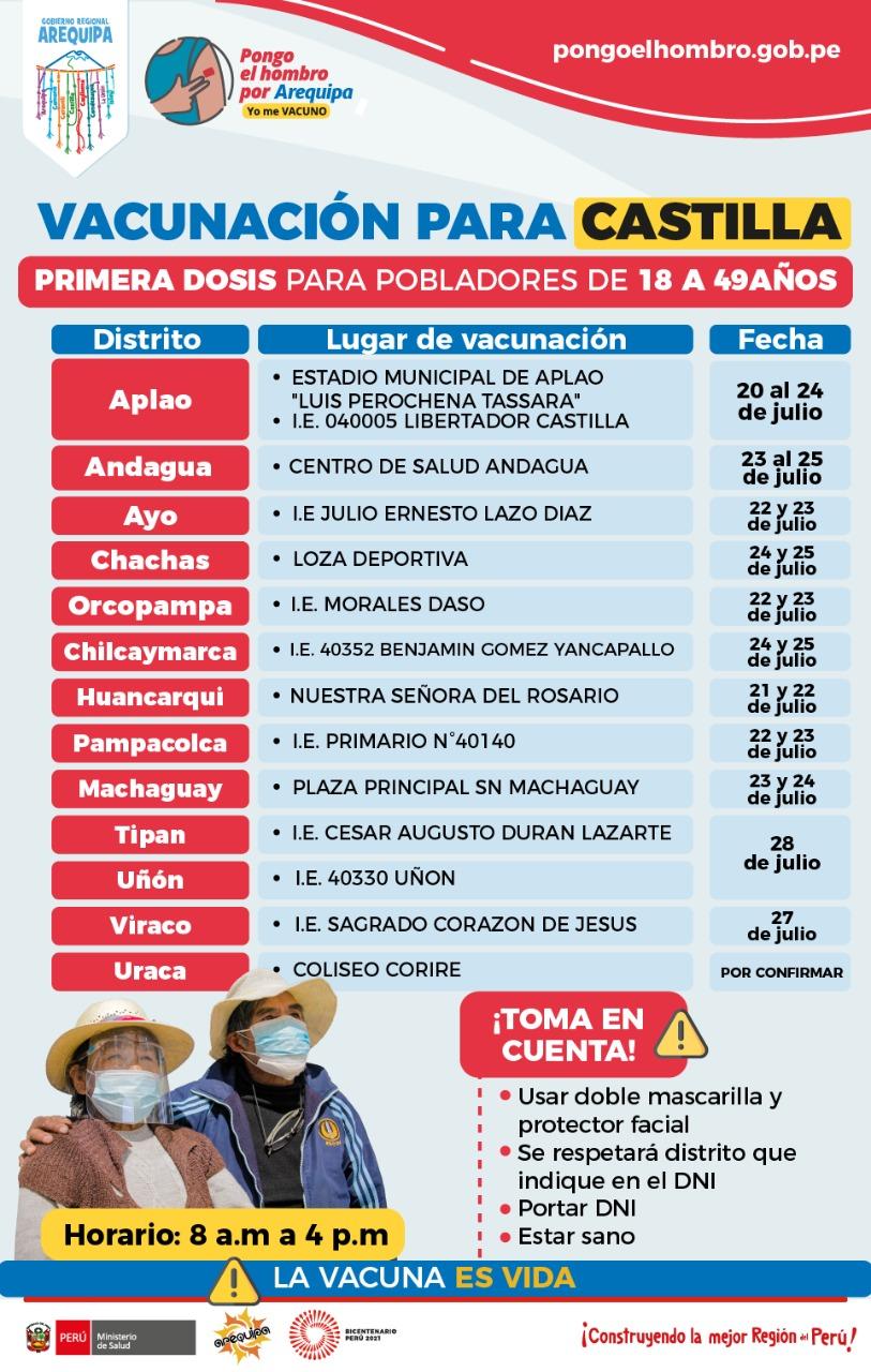 Vacunación en Castilla - Arequipa
