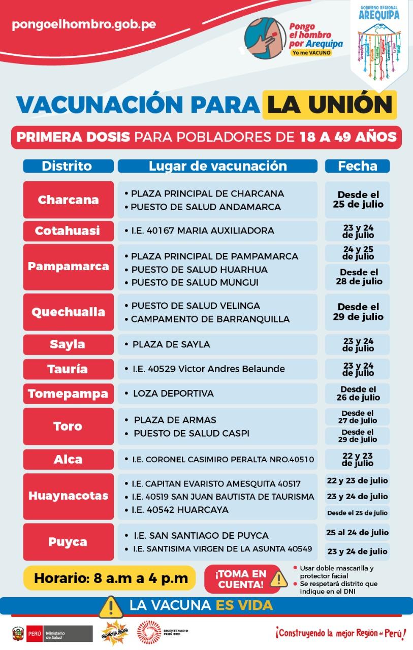 Vacunación en La Unión - Arequipa