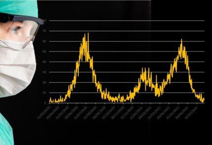 Arequipa: cifras muestran el descenso de la curva pandémica